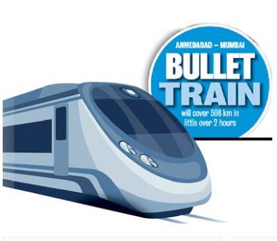 Mumbai Ahmedabad Bullet Train